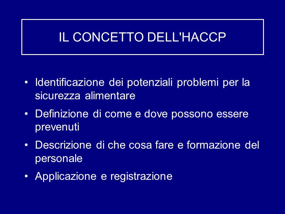 IL CONCETTO DELL HACCP Identificazione dei potenziali problemi per la sicurezza alimentare. Definizione di come e dove possono essere prevenuti.