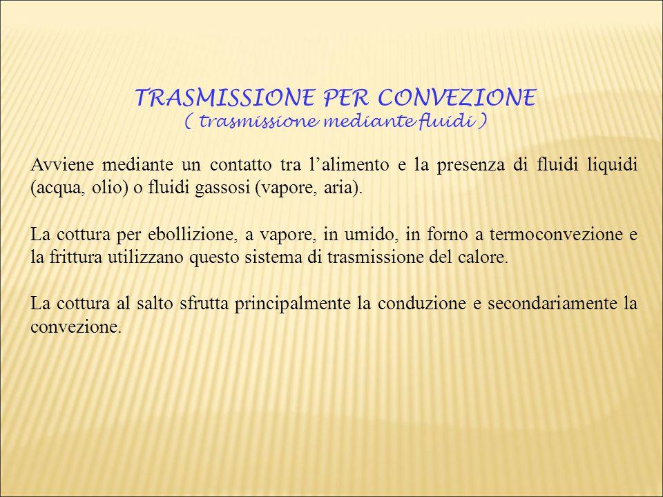 TRASMISSIONE PER CONVEZIONE