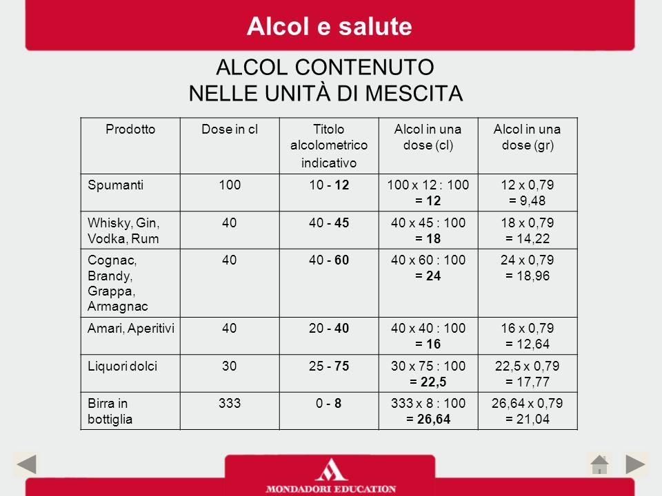 ALCOL CONTENUTO NELLE UNITÀ DI MESCITA