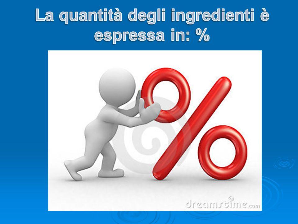 La quantità degli ingredienti è espressa in: %