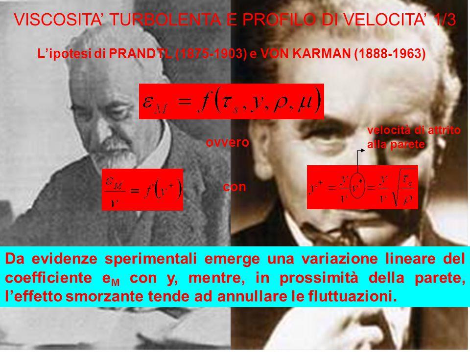 L'ipotesi di PRANDTL (1875-1903) e VON KARMAN (1888-1963)