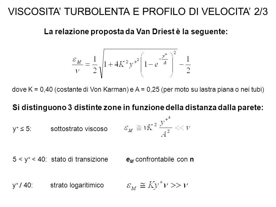 La relazione proposta da Van Driest è la seguente: