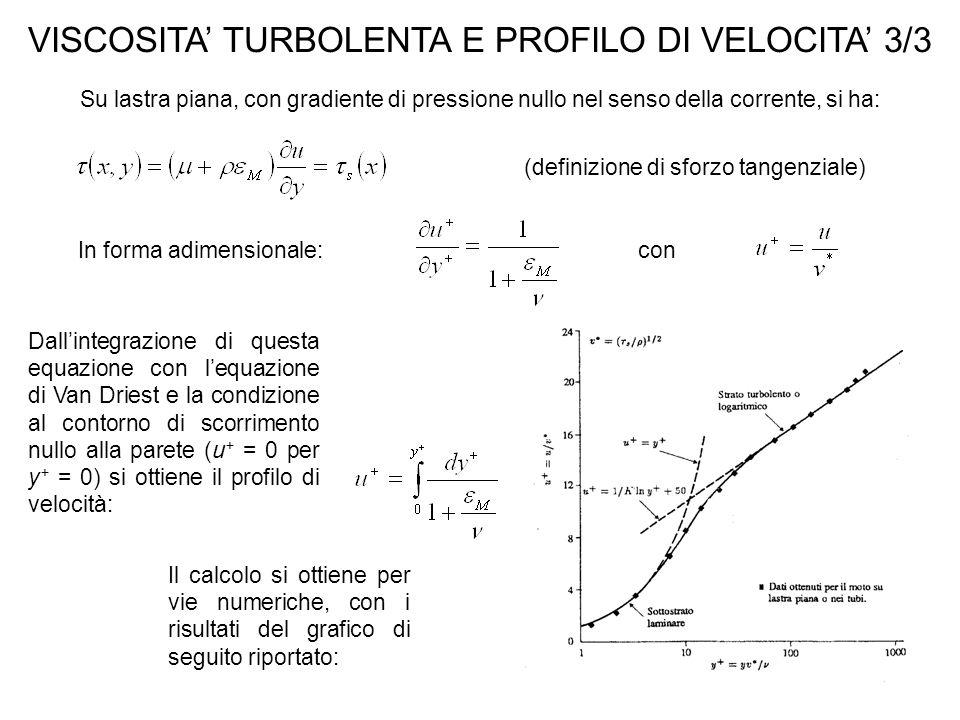 VISCOSITA' TURBOLENTA E PROFILO DI VELOCITA' 3/3
