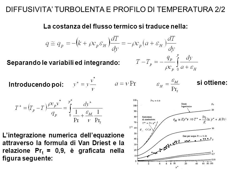 DIFFUSIVITA' TURBOLENTA E PROFILO DI TEMPERATURA 2/2