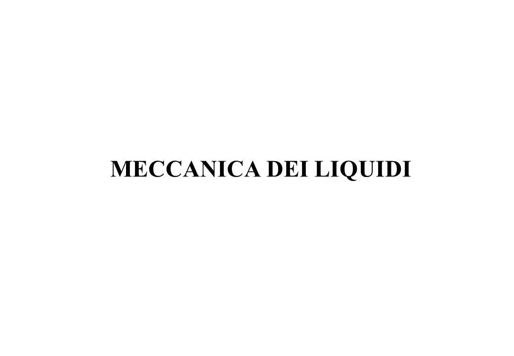 MECCANICA DEI LIQUIDI