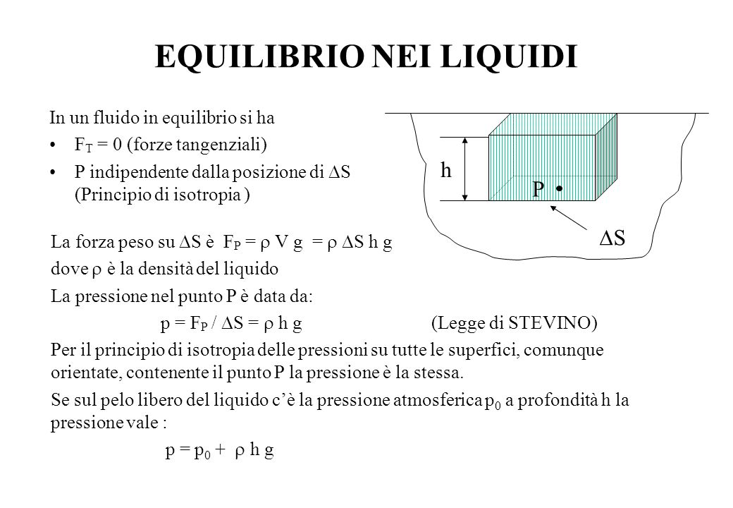 EQUILIBRIO NEI LIQUIDI