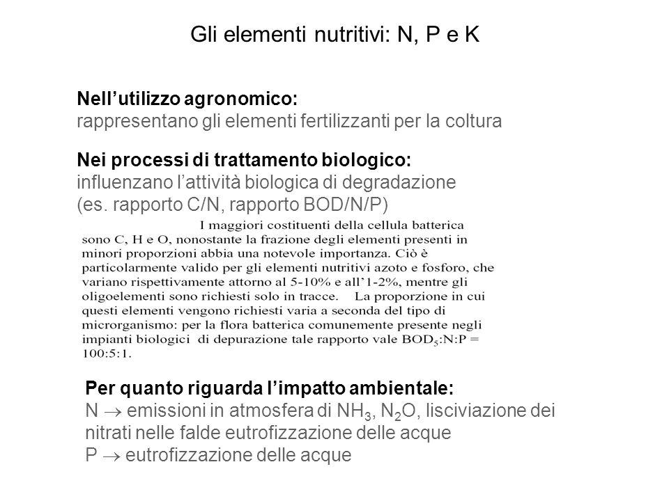 Gli elementi nutritivi: N, P e K
