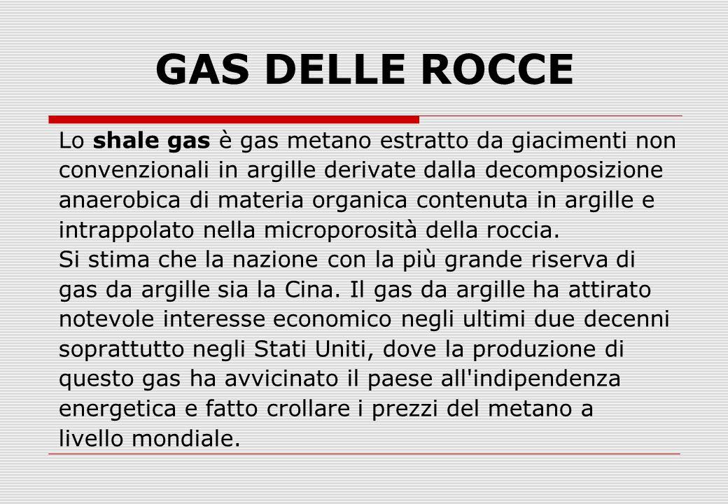 GAS DELLE ROCCE Lo shale gas è gas metano estratto da giacimenti non
