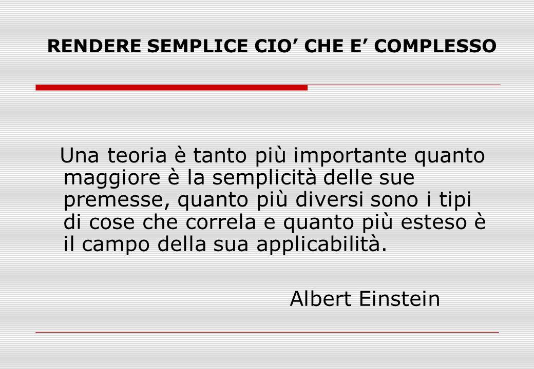RENDERE SEMPLICE CIO' CHE E' COMPLESSO