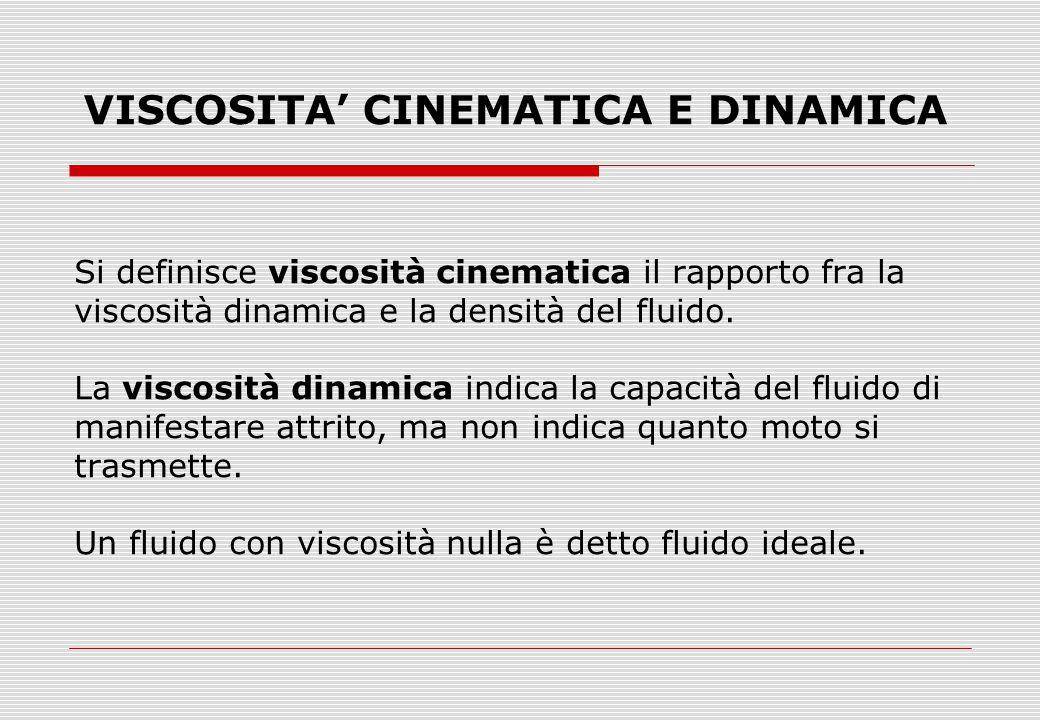 VISCOSITA' CINEMATICA E DINAMICA