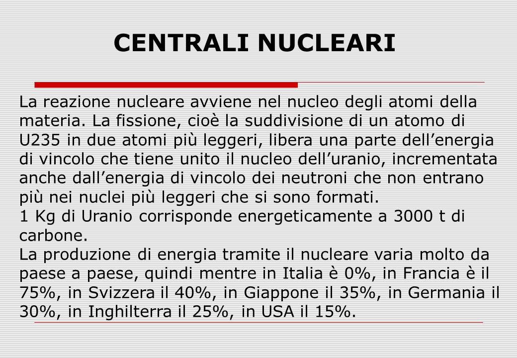 CENTRALI NUCLEARI La reazione nucleare avviene nel nucleo degli atomi della. materia. La fissione, cioè la suddivisione di un atomo di.