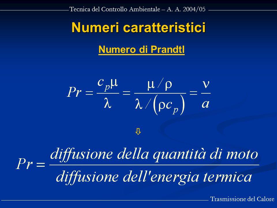 Numeri caratteristici