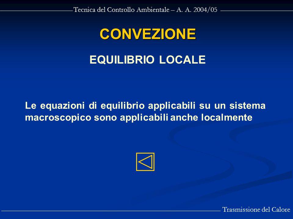 CONVEZIONE EQUILIBRIO LOCALE