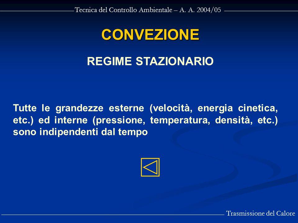 CONVEZIONE REGIME STAZIONARIO