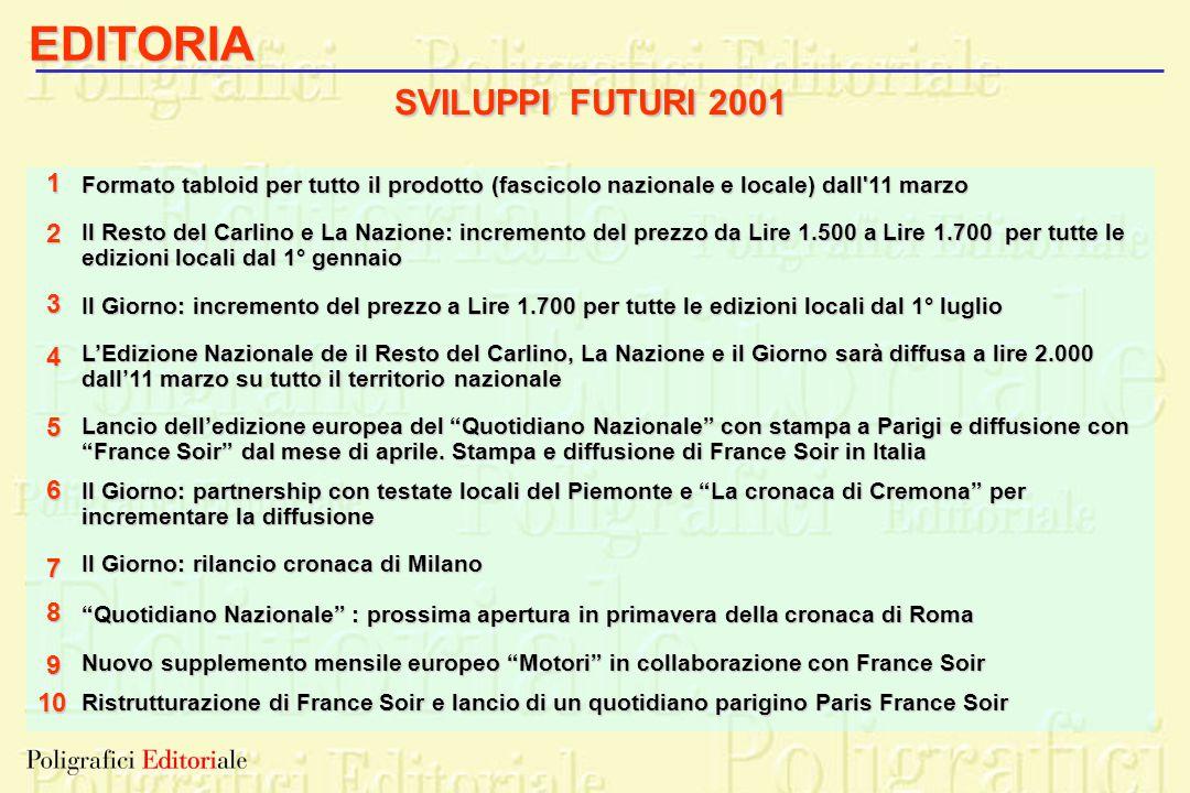 EDITORIA SVILUPPI FUTURI 2001 1 2 3 4 5 6 7 8 9 10