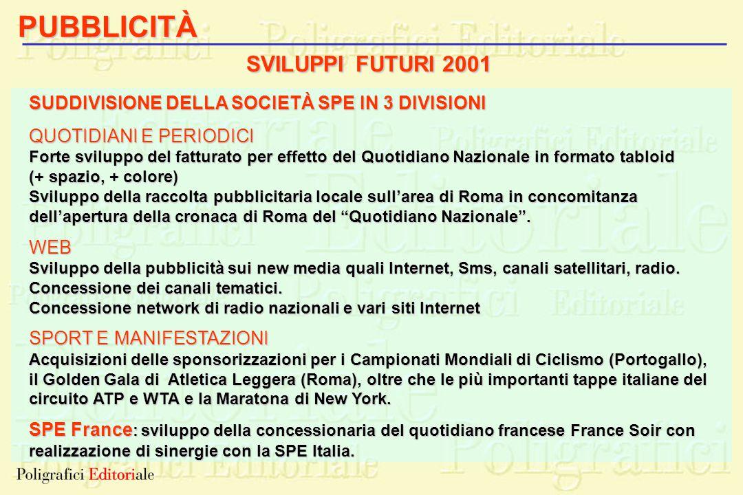 PUBBLICITÀ SVILUPPI FUTURI 2001