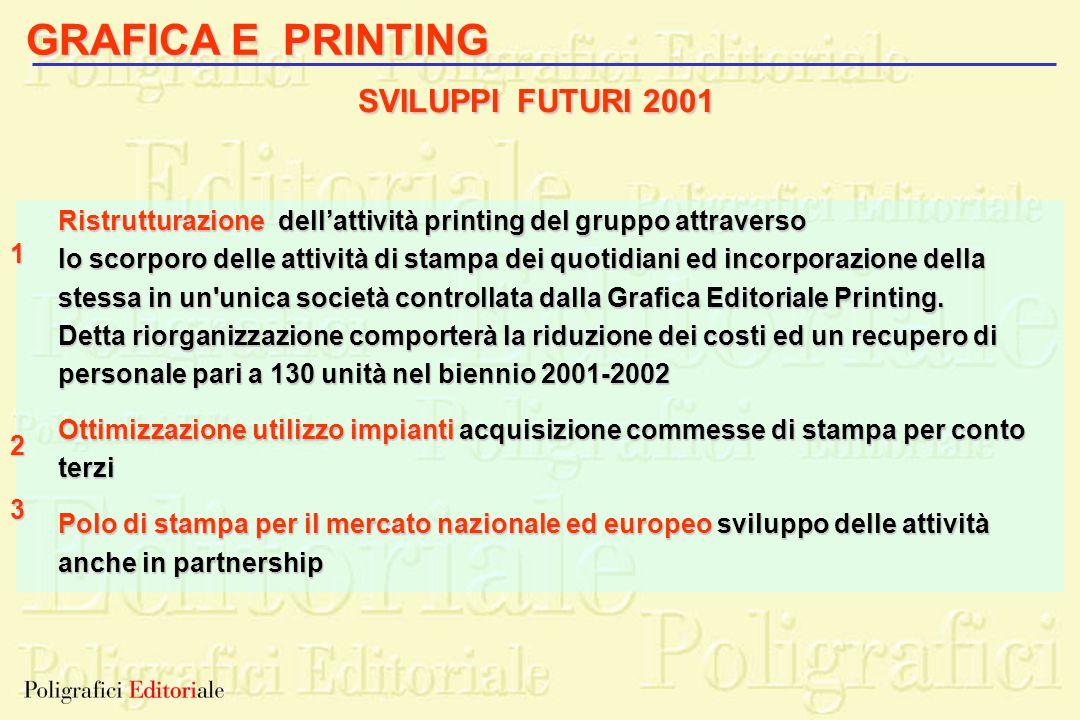 GRAFICA E PRINTING SVILUPPI FUTURI 2001