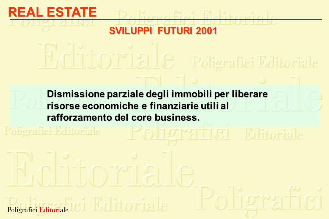 REAL ESTATE SVILUPPI FUTURI 2001