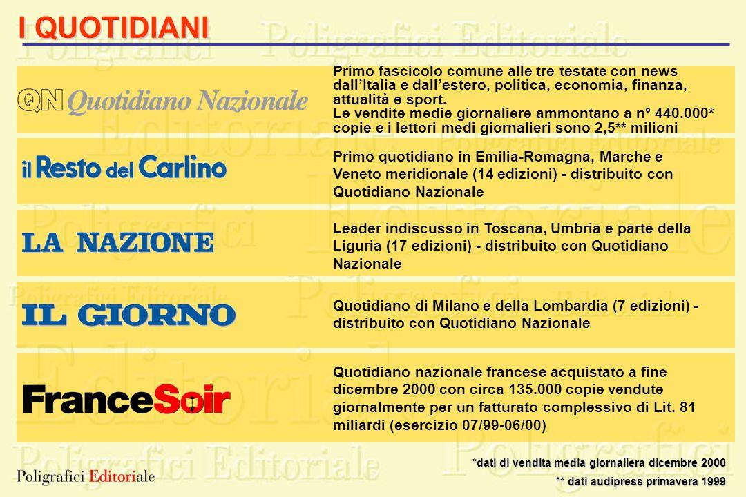 I QUOTIDIANI Primo fascicolo comune alle tre testate con news dall'Italia e dall'estero, politica, economia, finanza, attualità e sport.