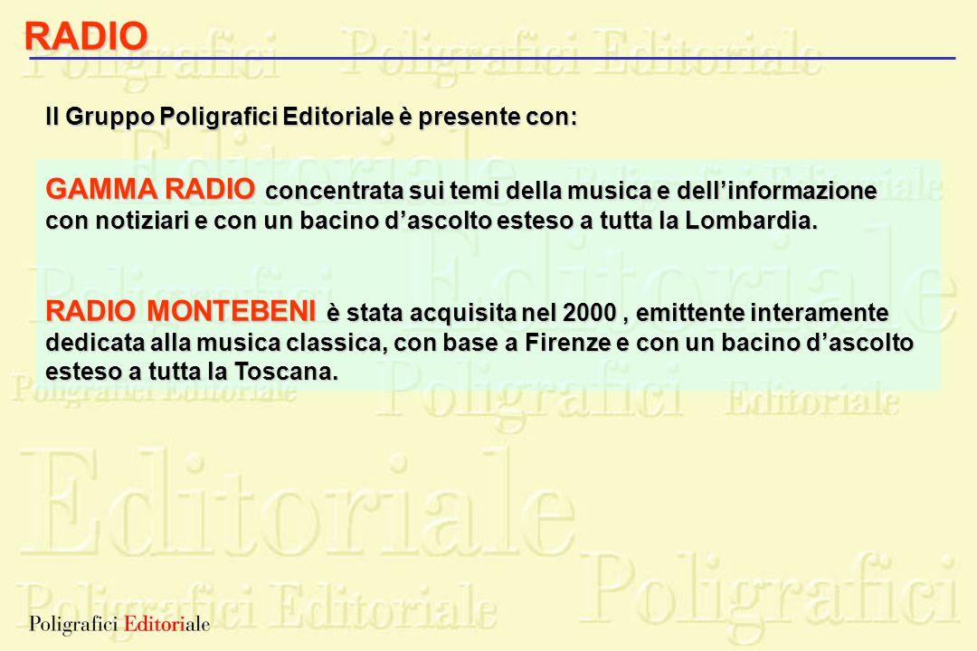 RADIO Il Gruppo Poligrafici Editoriale è presente con: