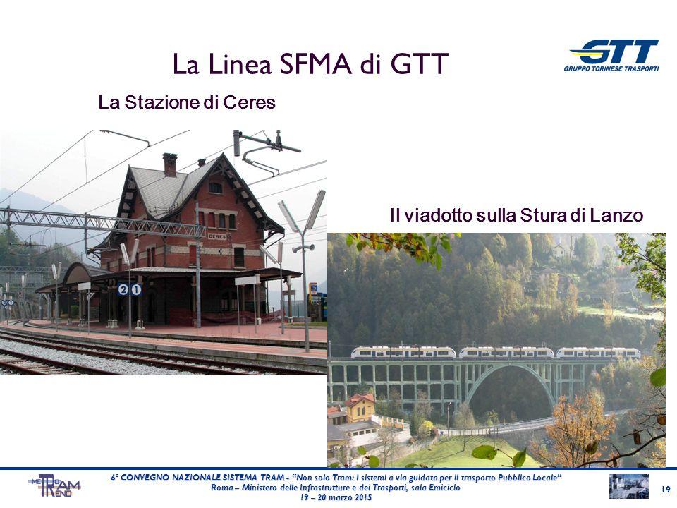 La Linea SFMA di GTT La Stazione di Ceres