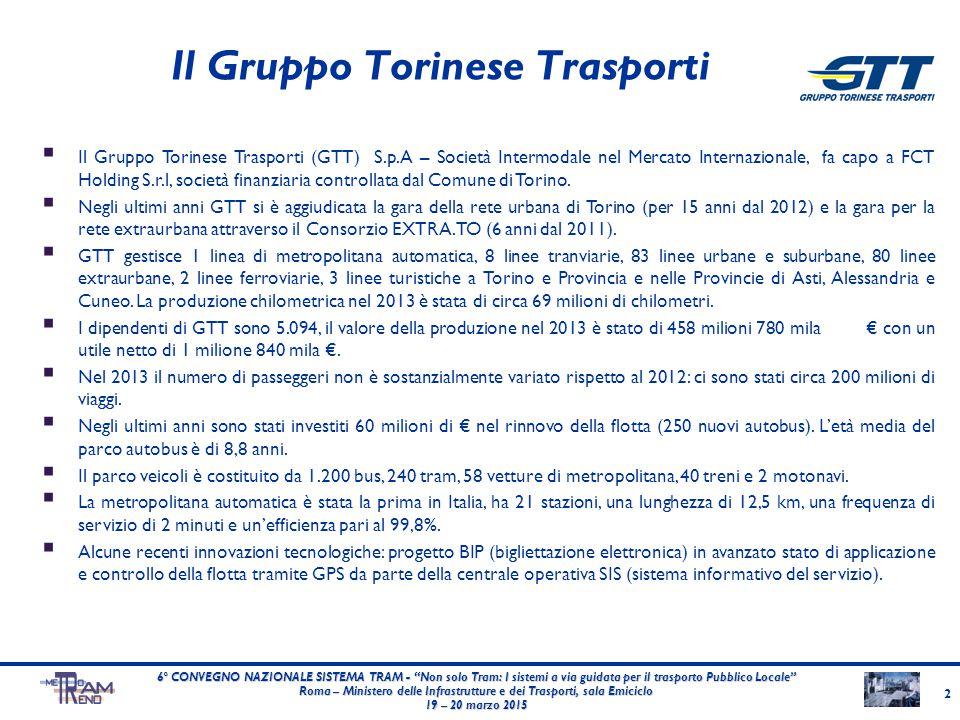 Il Gruppo Torinese Trasporti
