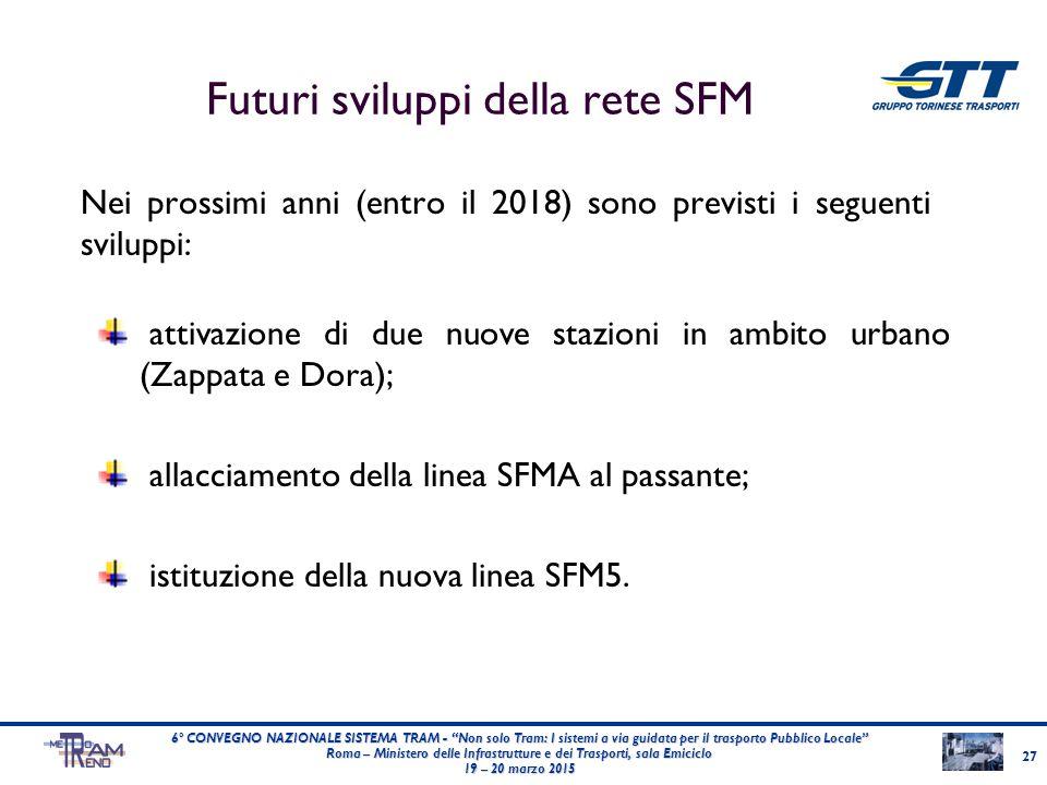 Futuri sviluppi della rete SFM