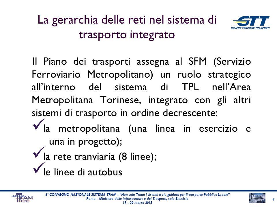 La gerarchia delle reti nel sistema di trasporto integrato