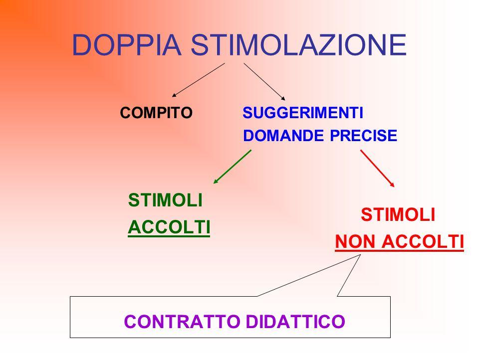 DOPPIA STIMOLAZIONE STIMOLI ACCOLTI STIMOLI NON ACCOLTI