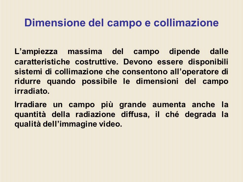 Dimensione del campo e collimazione
