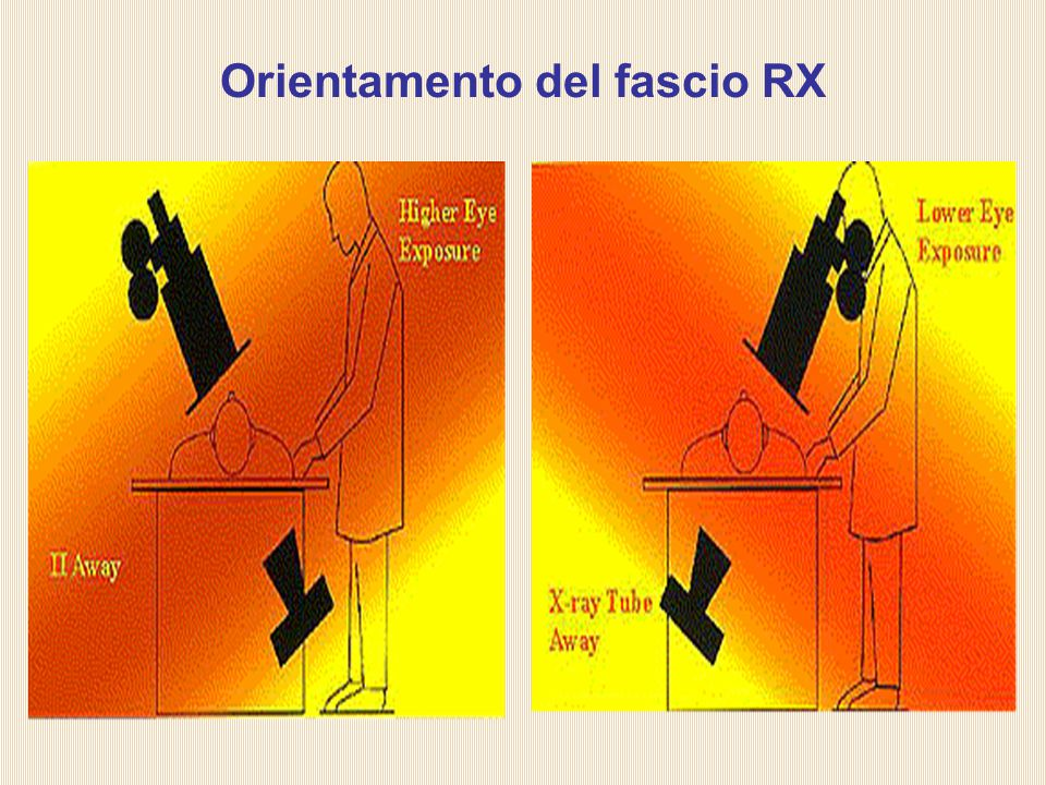Orientamento del fascio RX