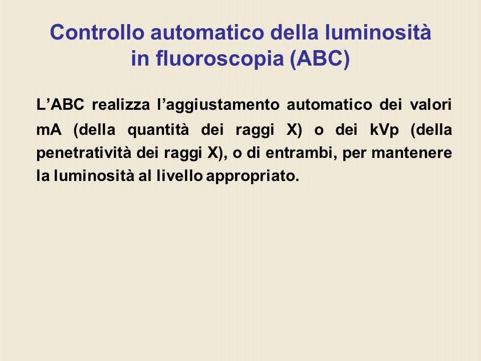 Controllo automatico della luminosità in fluoroscopia (ABC)