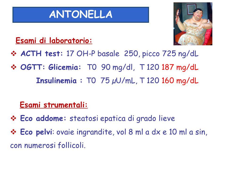 ANTONELLA Esami di laboratorio: