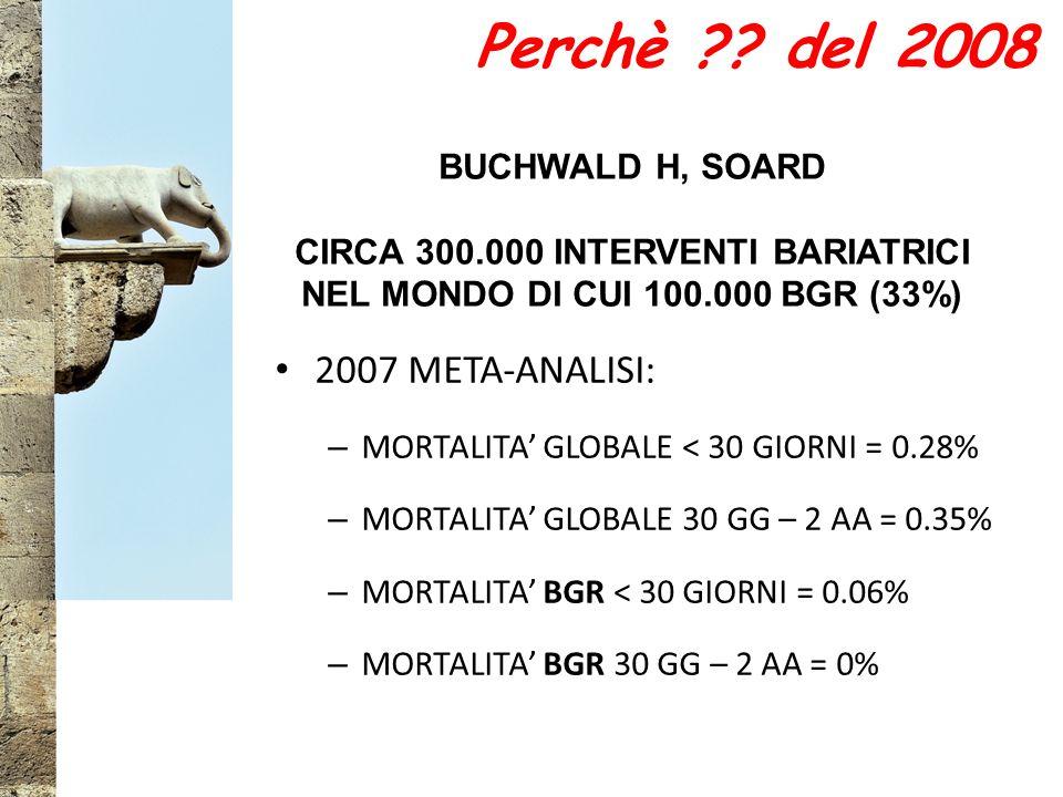CIRCA 300.000 INTERVENTI BARIATRICI NEL MONDO DI CUI 100.000 BGR (33%)