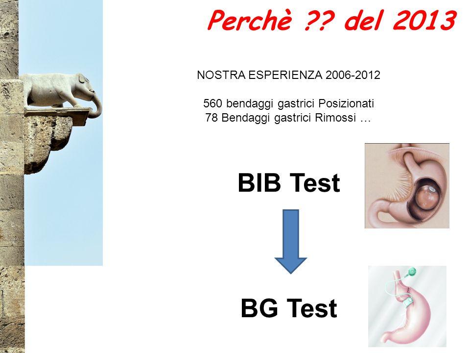 Perchè del 2013 BIB Test BG Test NOSTRA ESPERIENZA 2006-2012