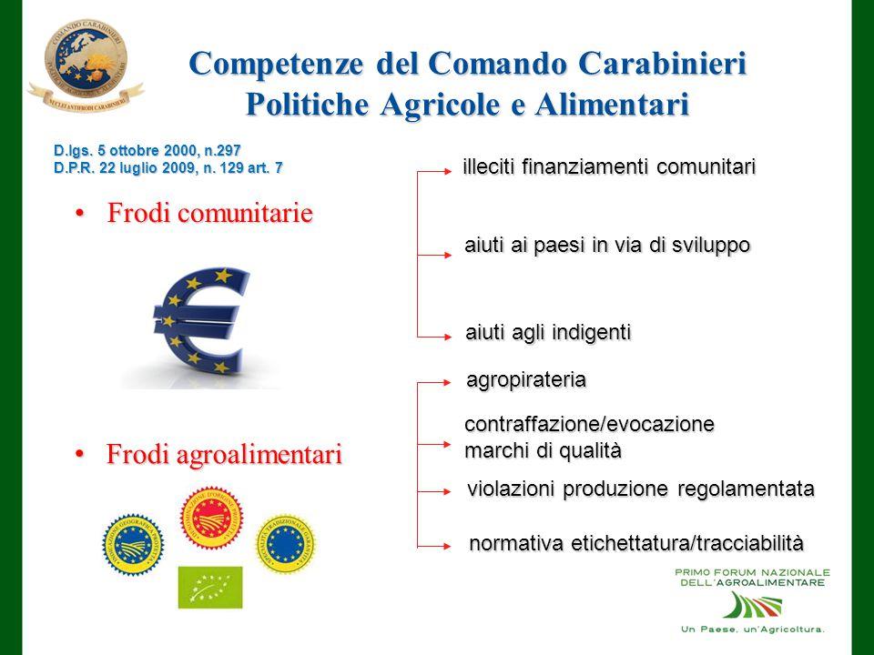 Competenze del Comando Carabinieri Politiche Agricole e Alimentari