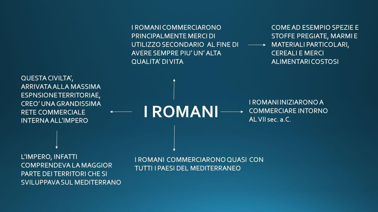 I ROMANI COMMERCIARONO PRINCIPALMENTE MERCI DI UTILIZZO SECONDARIO AL FINE DI AVERE SEMPRE PIU' UN' ALTA QUALITA' DI VITA