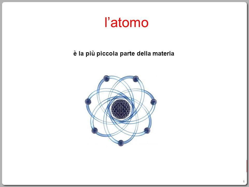 l'atomo è la più piccola parte della materia