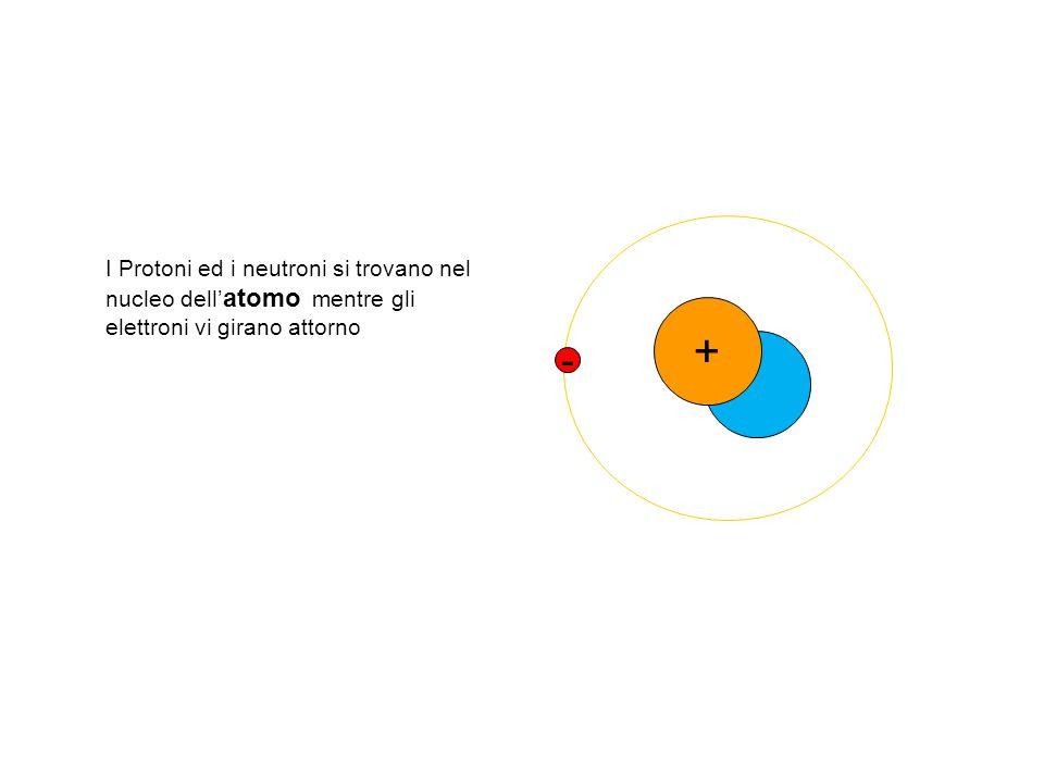 I Protoni ed i neutroni si trovano nel nucleo dell'atomo mentre gli elettroni vi girano attorno