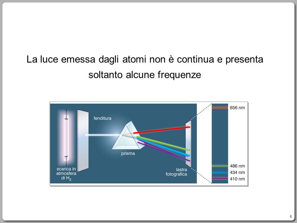 La luce emessa dagli atomi non è continua e presenta soltanto alcune frequenze