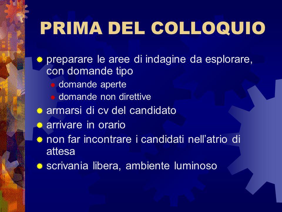 PRIMA DEL COLLOQUIO preparare le aree di indagine da esplorare, con domande tipo. domande aperte. domande non direttive.