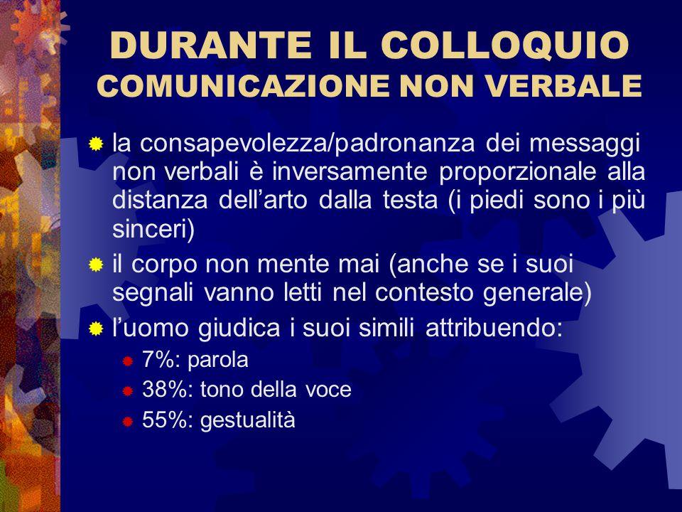 DURANTE IL COLLOQUIO COMUNICAZIONE NON VERBALE