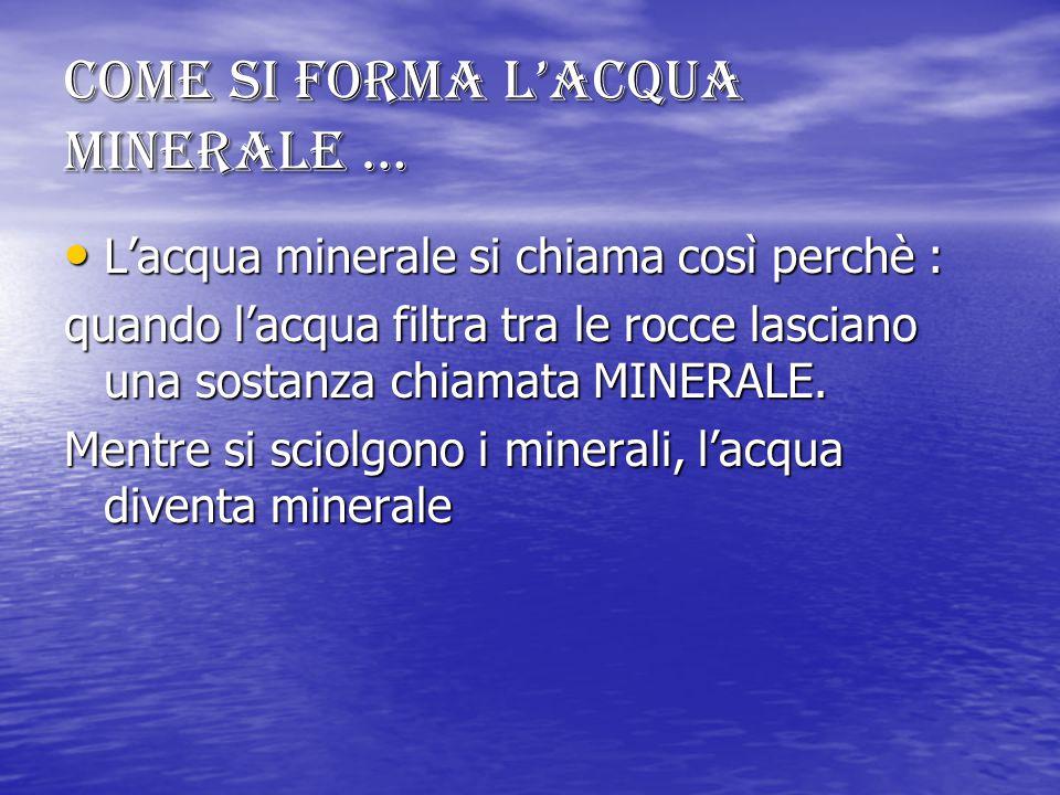 Come si forma l'acqua minerale …