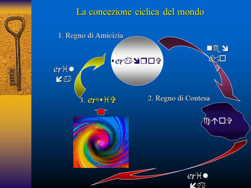 La concezione ciclica del mondo