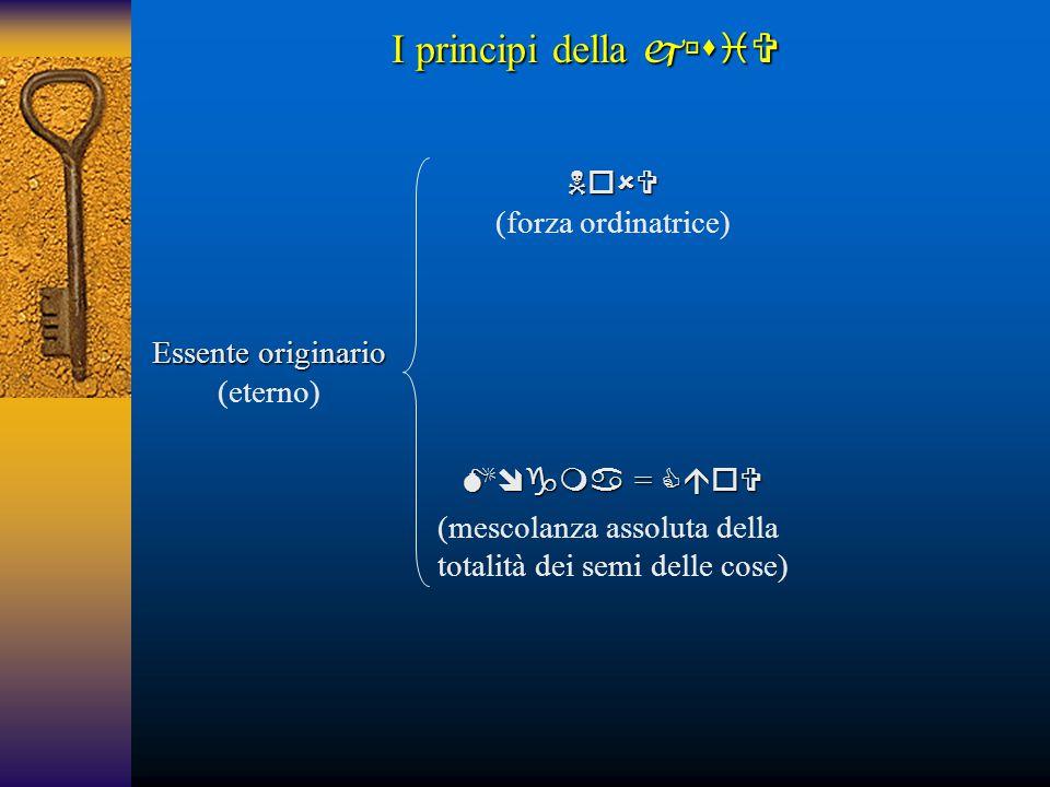 I principi della   (forza ordinatrice) Essente originario