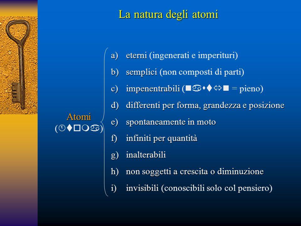 La natura degli atomi Atomi eterni (ingenerati e imperituri)