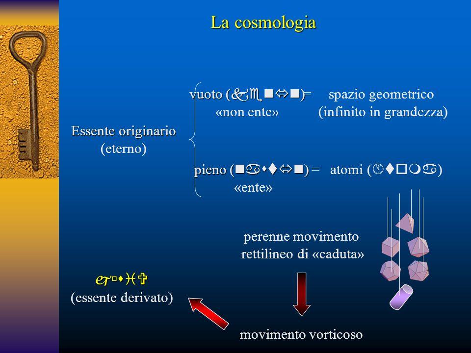 La cosmologia  vuoto () «non ente» = spazio geometrico