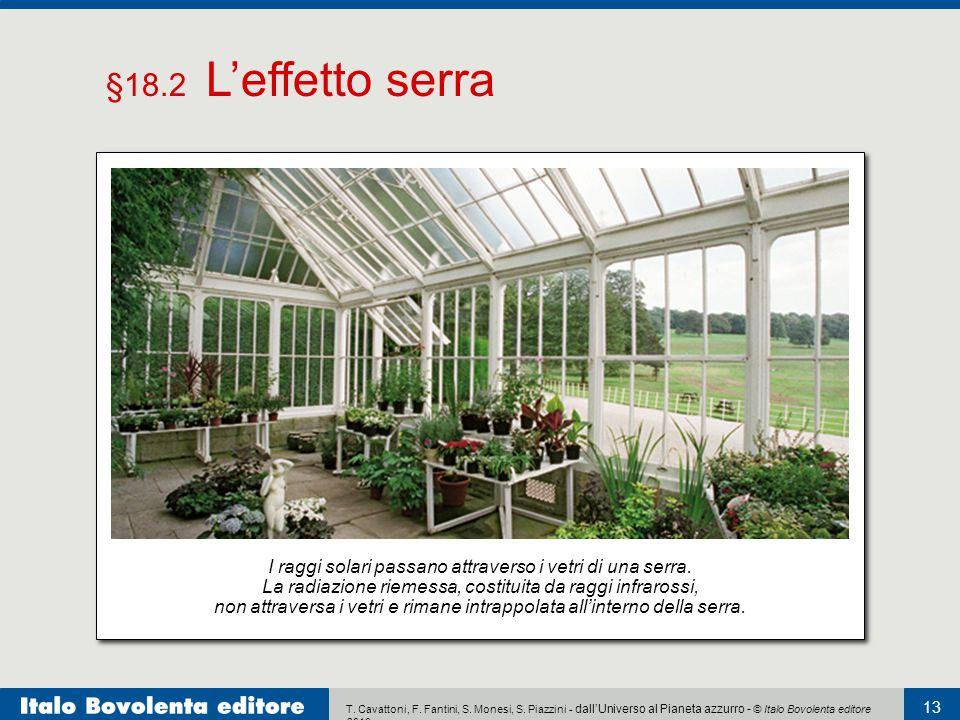 §18.2 L'effetto serra