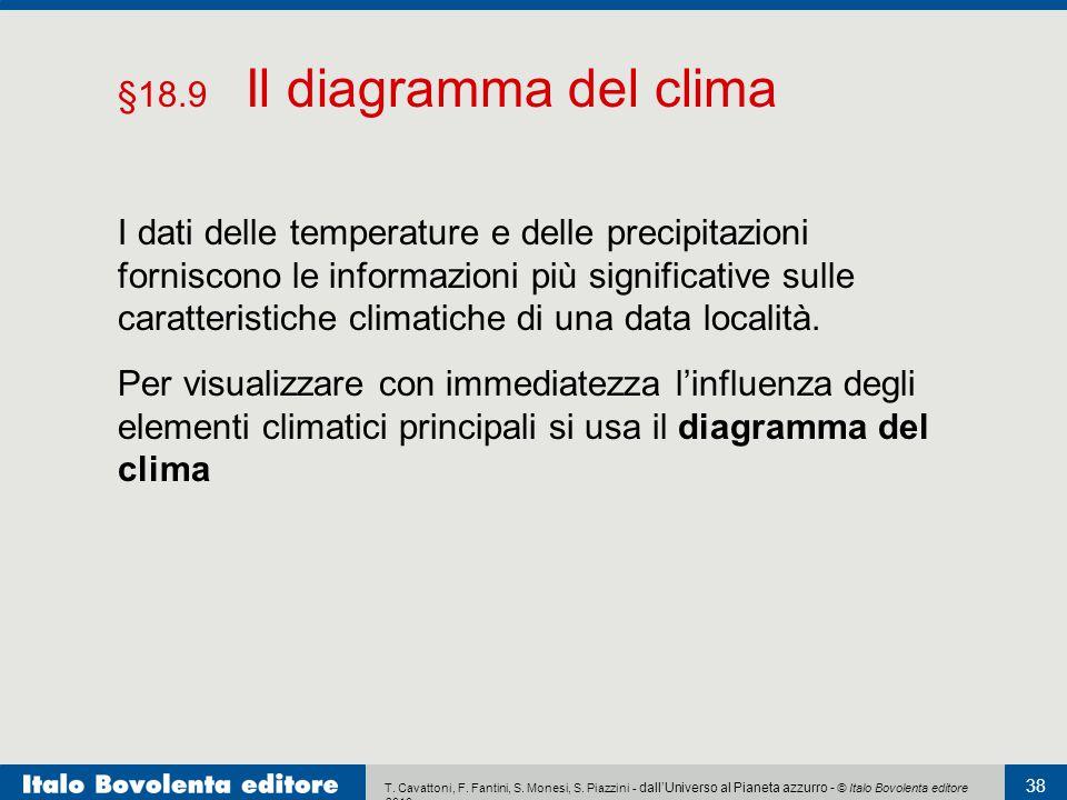 §18.9 Il diagramma del clima