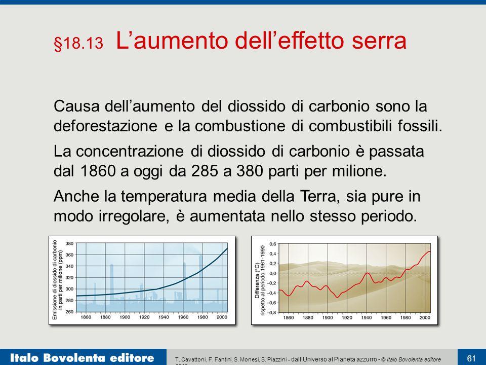 §18.13 L'aumento dell'effetto serra